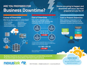 NexusTek Business Downtime Infographic Teaser